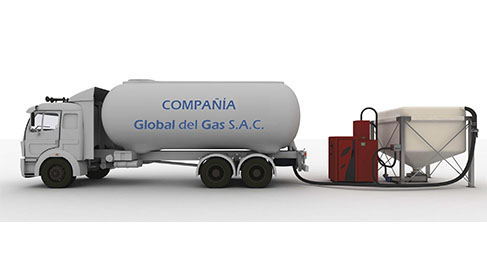Compañia Global del Gas Sac